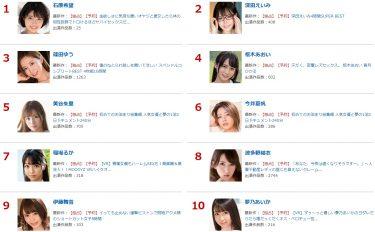 FANZA月間AV女優銷售排行榜! 2020年8月篇(8月1日~8月31日)